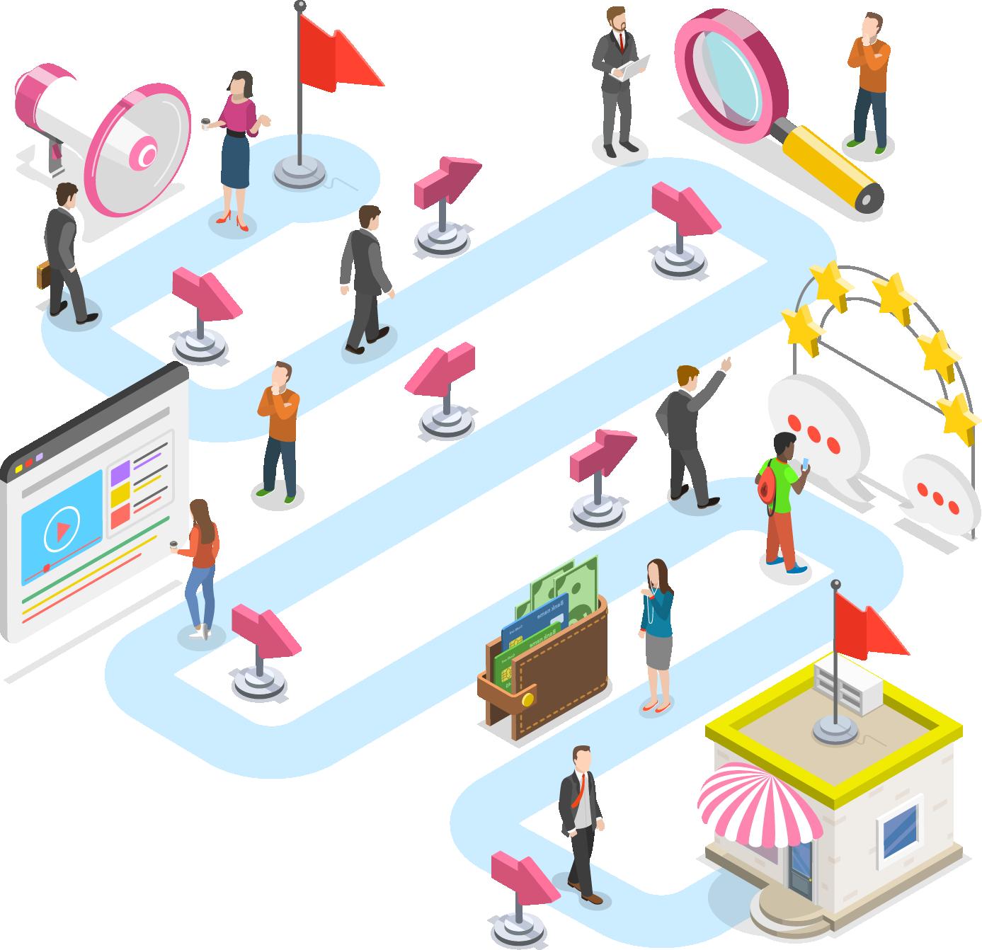 Customer Journey [Converted]